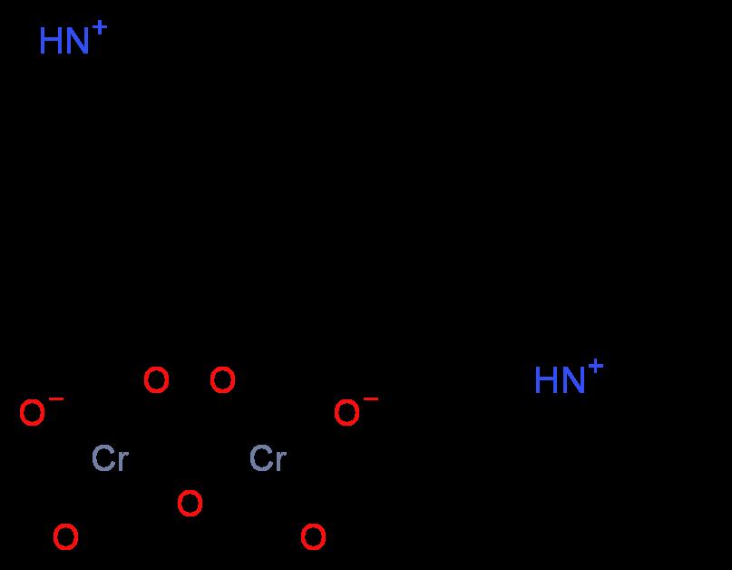 motilium vs imodium
